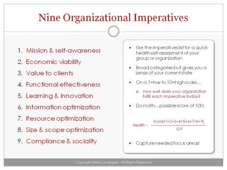 Nine Imperatives