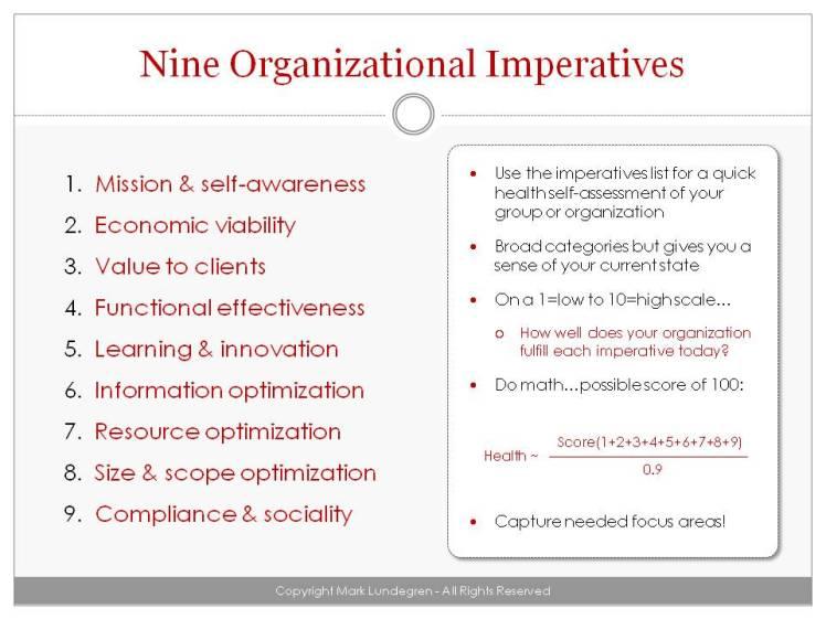 Nine Imperatives